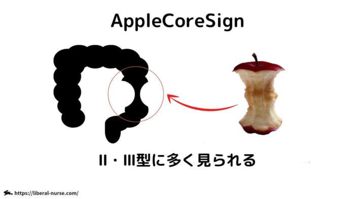 AppleCoreSign