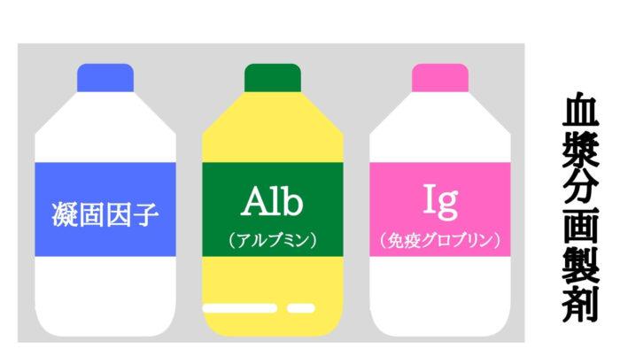 血漿分画製剤