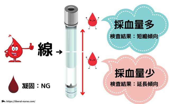 凝固検査・採血