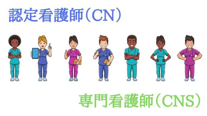 認定看護師(CN)
